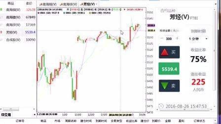 微交易张老师转战现货市场