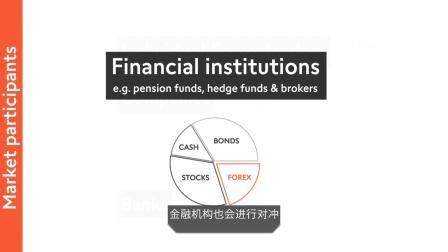 瑞讯银行 Swissquote
