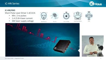 iC-HN 系列 - 短纳秒脉冲激光驱动器
