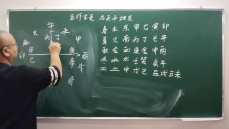 风水堪舆初级005课:五行生克,天干地支,八干四维与一卦管三山 (2)