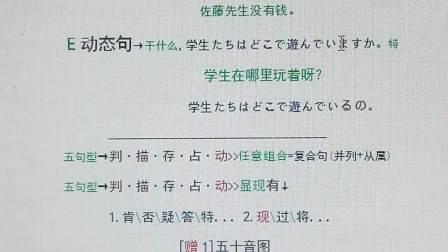☀52英语)52日语:序号13-B-13 *动☞敬+简=?