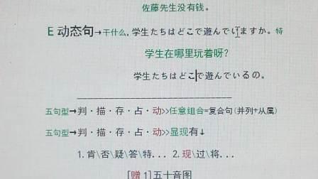 ☀52英语)52日语:序号13-B-14 *简语☞+50音图=?