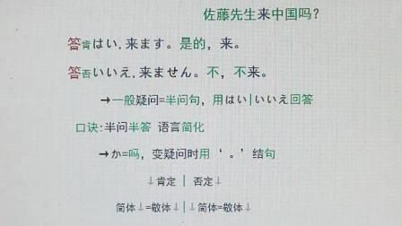 52英语☀52日语:序号13-C-02 *5个元音=?