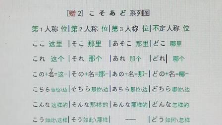 52英语☀52日语:序号13-C-06 *常用词=?