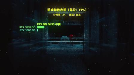 开测《赛博朋克2077》,你的显卡还驾驭得住吗?!