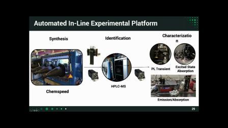 Chemspeed - 利用合成系统加快物料开发