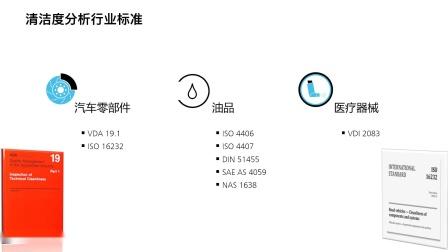 在线讲堂:全新蔡司清洁度分析解决方案