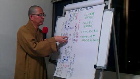 智道法师《瑜伽师地论·真实义品》节录[40]20130507-1_pic4