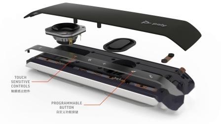Poly Sync系列更智能的扬声器