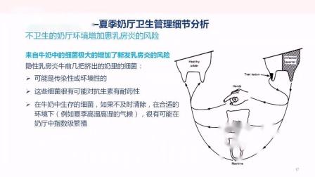 MQAH云课堂-第十一期-夏季乳房炎防控奶厅细节管理