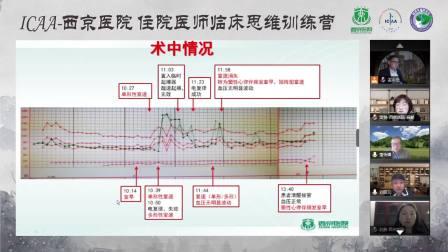 ICAA-西京醫院 住院醫師臨床思維訓練營 第五期:一例超聲引導下心臟占位射頻消融術患者的麻醉管理