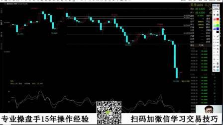 如何判断数字货币的涨跌