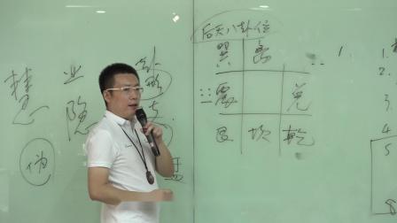 常鹤鸣传统学:这个知识点不能不知道!先后天八卦与河图洛书讲解!