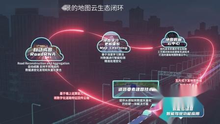 四维图新服务未来智能驾驶场景的地图云生态闭环
