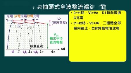 中央抽头式全波整流滤波电路原理篇_邱孟希_1100419