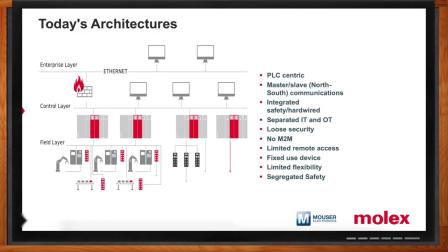 Next Generation Connectivity and Control Concepts for Industry 4.0
