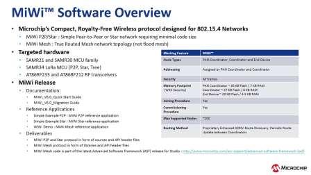 Microchip私有无线通信协议Mesh组网方案介绍