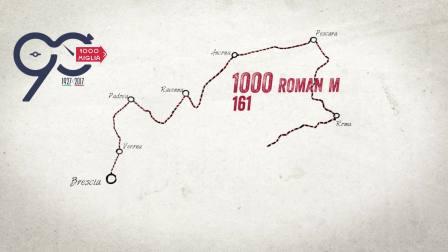 Chopard萧邦 - 2021年 1000英里大赛预热