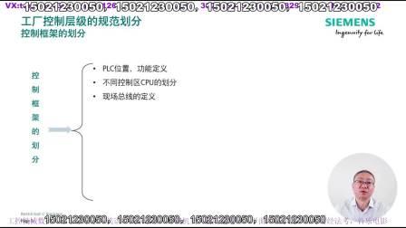 西门子S7-1500PLC培训教程(61-83)