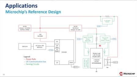 电流采样及能量监测设计应用介绍培训教程