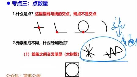 2022山东省考笔试系统班二期-方法精讲-判断2