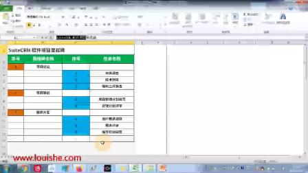 SuiteCRM 项目功能模块
