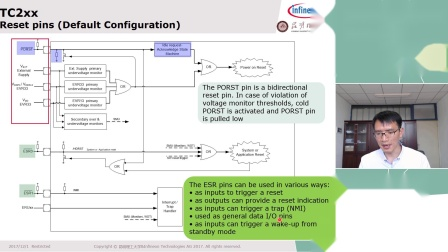AURIX公开课第4讲-启动系统