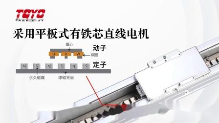 轨道内嵌式直线电机 LGF Series