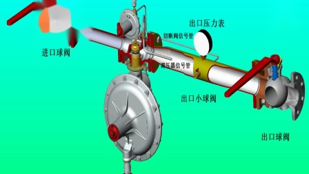 140-240调压器通气操作说明