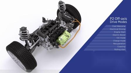 博格华纳48V P2混合动力偏置式系统