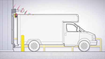 美国邦纳车辆检测解决方案
