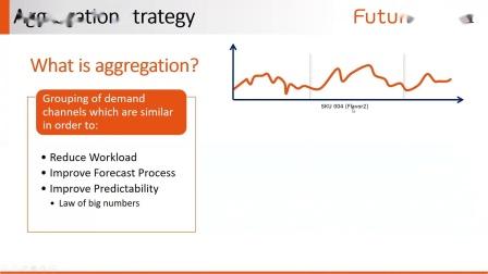 【研讨会回放】CN FuturMaster: 销售预测方法论