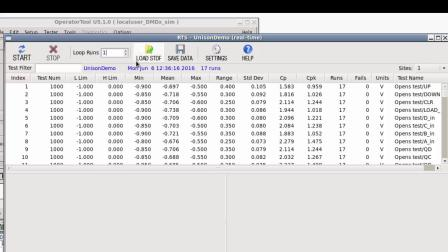 Mandarin Using Real Time Statistics Tool to Improve Program