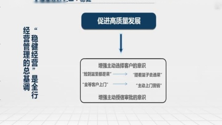 江苏分行培育打造分行特色信贷文化
