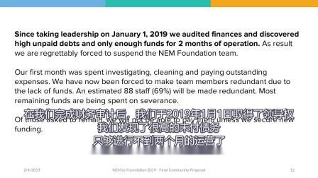 2019NEM基金会提案