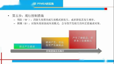 "066.FMEA-产品的""健康疫苗""第5节(2)"