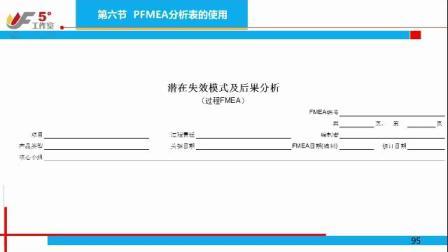 "067.FMEA-产品的""健康疫苗""第6节"