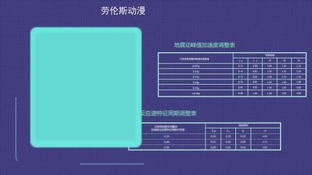 中国地震动参数区划图西安