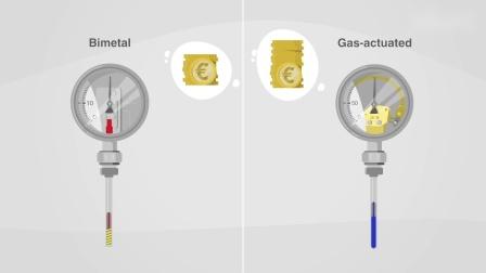 威卡中国:双金属温度计与气包式温度计 | 有何区别?(中文中字)