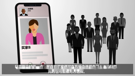 ITB China 商贸配对系统介绍
