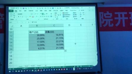 信服公司内部培训-数据分析第二天上午1