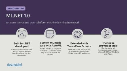 .NET Platform Overview and Roadmap