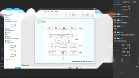 【新梦想软件测试】接口测试系列课程第二节—接口测试概述