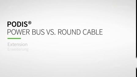 wieland 德国podis扁平电缆系统与圆形电缆的对比