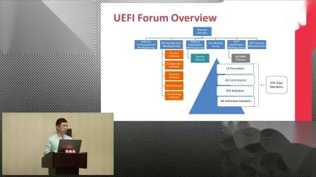 01 State of UEFI