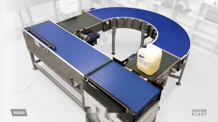System Plast D-Loop 输送线技术