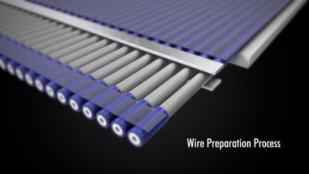 CABLINE®-UM 极细同轴线对板连接器