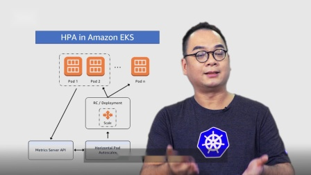 AWS大咖说——Amazon EKS Vlog 第八讲