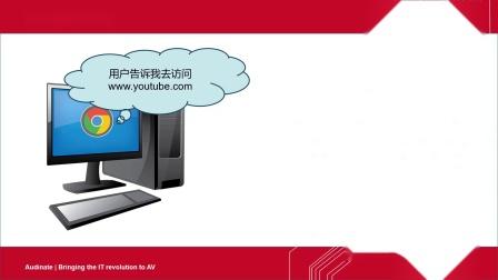 03-Dante 3级别认证培训-为什么分组交换网络被用于电脑