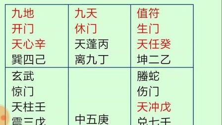 8月10日奇门遁甲课程开启
